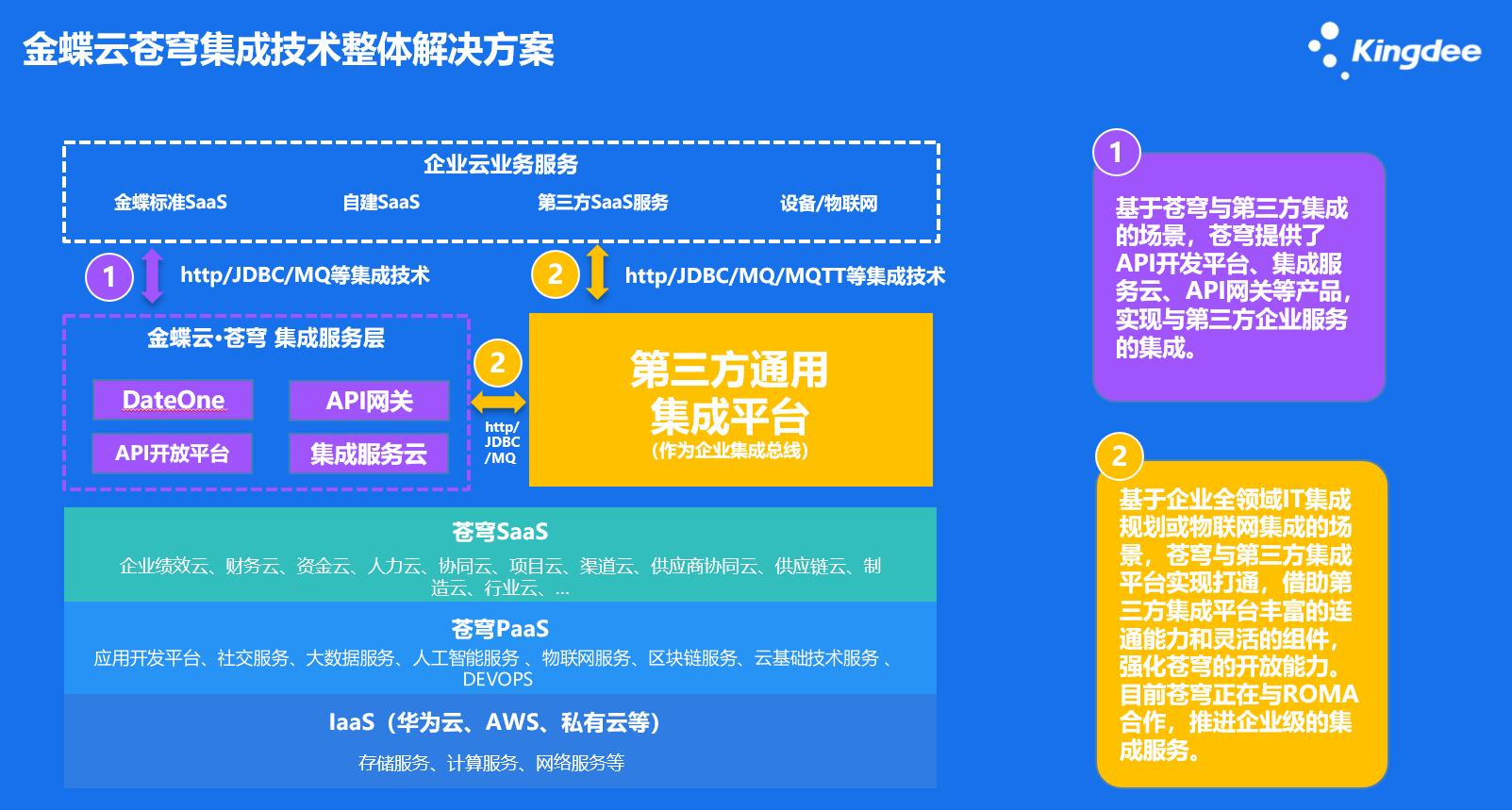 【正式版本】苍穹V2.0.031.11发版说明(2020.07.16)
